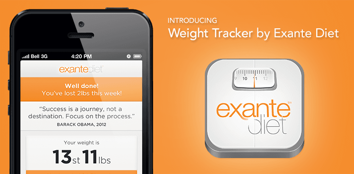 Exante Diet Tracker iPhone App feature image